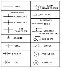 wiring diagram symbols pdf on wiring images free download wiring