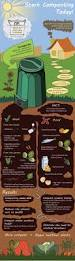 best 25 homemade compost bin ideas on pinterest how to compost