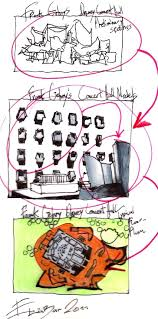 learning from frank gehry u2026 chapter 1 his design tools someone