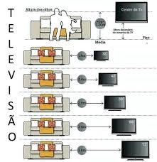 distance ecran videoprojecteur canapé distance tv canape beau distance entre videoprojecteur et ecran 6
