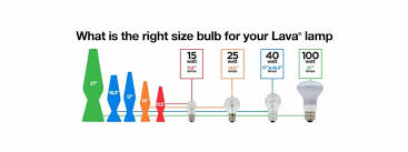l bulb base sizes finding the right bulb for your lava l lava l
