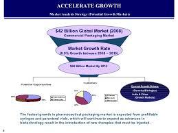 example global sales u0026 marketing business plan