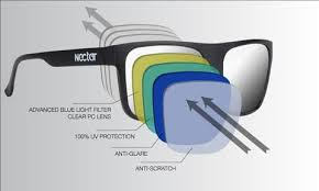 what does blue light filter do computer glasses ideal for the sweet life of today nectar blog
