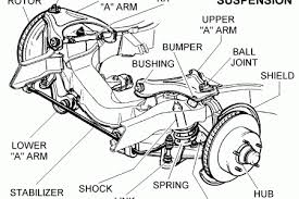 2005 dodge dakota front suspension diagram dodge ram 1500 front end parts diagram periodic tables