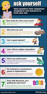 7 questions to get auto insurance bankrate com