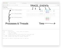 understanding tracing results chromium projects