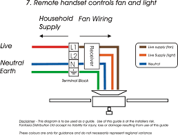 wiring diagram typical ceiling fan circuit best of how to wire a