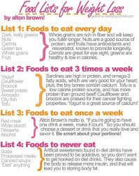 food list for weight loss people food and weight loss