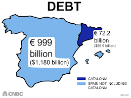 spain catalonia split here u0027s how bad economically it could really be