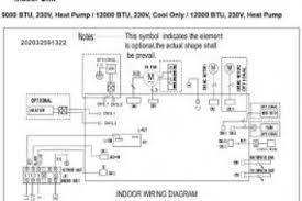 wiring diagram ac split daikin inverter wiring diagram
