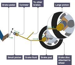 best 25 brakes car ideas on pinterest mechanic automotive