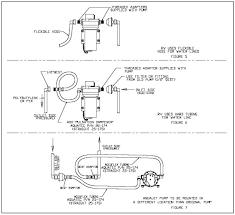 aquajet rv u0026 es user u0027s manual and installation guide