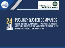 Top 100 Architecture Firms Jobberman Best 100 Companies To Work For In Nigeria 2016 Jobberman