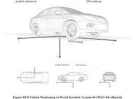 Longitude Position In A Time by Nhtsa Frdoc 0001 1752 Federal Motor Vehicle Safety Standards