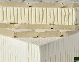 Pillow Topper Organic Mattress Shopping Guide Home Green Home Ithaca Ny