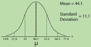 mathematics benchmarks grades k 12