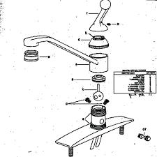 american standard kitchen faucet parts diagram kitchen faucet parts diagram allfind us
