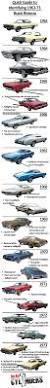 the 25 best buick cars ideas on pinterest buick custom car