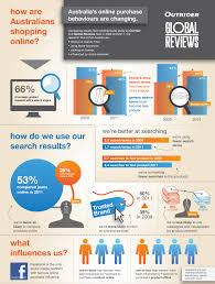 buy essays online buy essay online shopping buy essay online