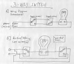 awesome 3 way switch wiring diagram multiple lights 22 on wiring