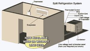 refrigeration unit for wine cellar winezone ductless split ceiling mount 1500 series