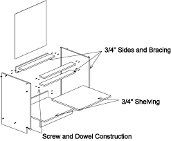 Building Frameless Kitchen Cabinets Kitchen Cabinet Construction Home Design Ideas And Pictures