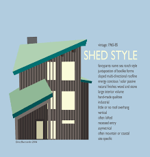 shed style architecture shed style architecture home cabin fever and cabin