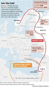 Norwegian Air Route Map by Syrian Refugees Take Arctic Route To Europe Syrian Refugees