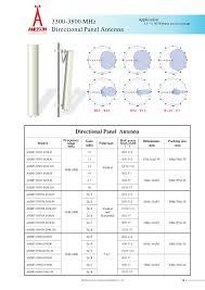 fabricante da antena 3 5 ghz 12dbi 120 graus vertical polarizada