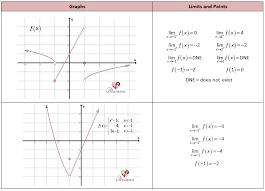 all worksheets piecewise functions worksheets free printable