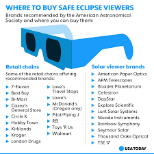 Home Depot Valdosta Ga Phone Number Solar Eclipse Glasses Where To Buy Them Why You Need Them
