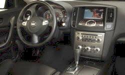2014 Nissan Maxima Interior 2014 Nissan Maxima Mpg Real World Fuel Economy Data At Truedelta
