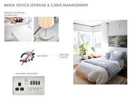 Smart Home Technology by Smart Home Technology And Trends Restless Design