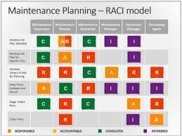 resource planning template example human resources strategic plan