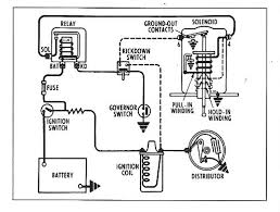 ignition coil distributor wiring diagram and saleexpert me