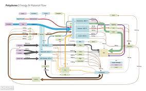 Septa Regional Rail Map System Map My Blog