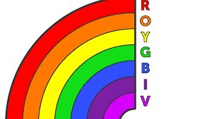 What Color Of Visible Light Has The Longest Wavelength What Are The Colors In The Rainbow Sciencing