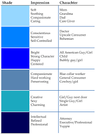 different blue paint colors http www materials world paint