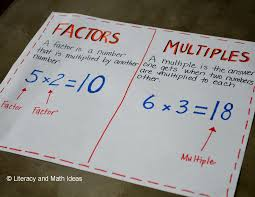 factors and multiples a freebie is also included from my blog
