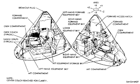 the future that never came the unflown mission of apollo 1 drew