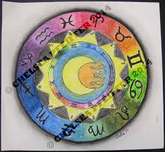 homestuck zodiac creative color wheel by scarlet shimmer on deviantart