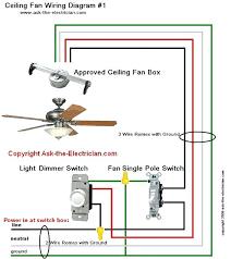 ceiling fan light pull switch wiring diagram integralbook com