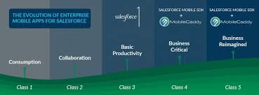 app class salesforce consultancies a whole new class of mobile app