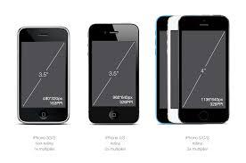 manual for iphone 5c designer u0027s guide to dpi