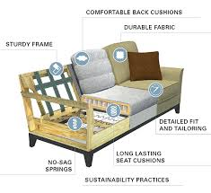 Chair Frames For Upholstery Furniture Shopper Guide Broyhill Furniture