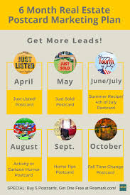 real estate marketing tools blog archive 6 months of real estate