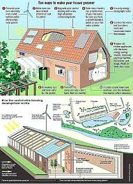 environmentally friendly house plans eco friendly house designs 5 friendly home building ideas modern eco