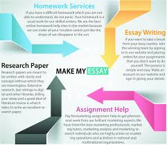 research paper writing tools tips for writing an effective my research paper they will write my research paper by the deadline in spite of its complexity and instructions