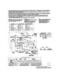 wiring diagram kenmore dryer wiring diagram free example gallery