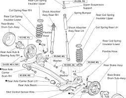 scion xa 160k preventative maintenance grassroots motorsports